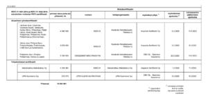 PEFC-metsasertifionnin tilasto kesäkuu 2021